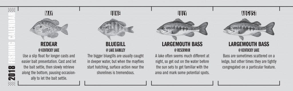 KY Fishing Calendar 2