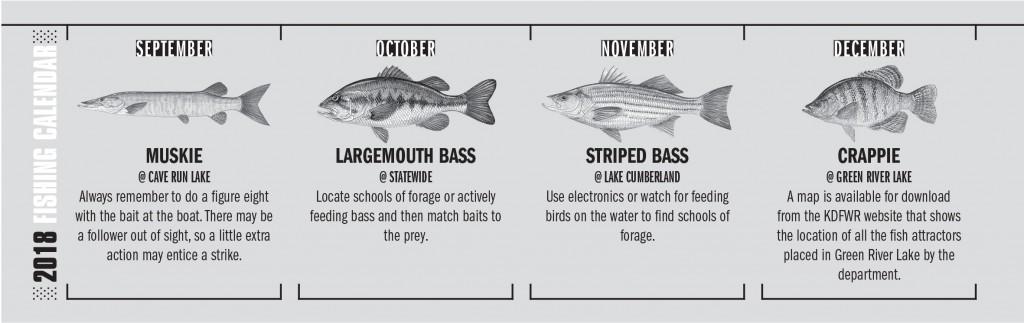 KY Fishing Calendar 3