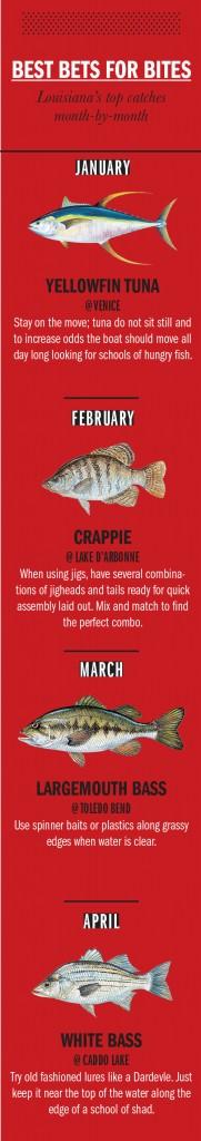 LA Fishing Calendar 1