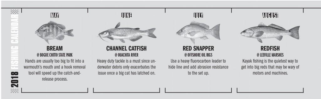 LA Fishing Calendar 2