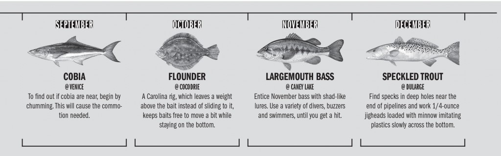 LA Fishing Calendar 3