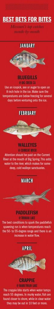 MO Fishing Calendar 1