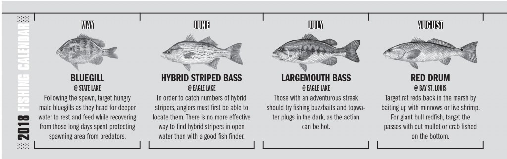 MS Fishing Calendar 2