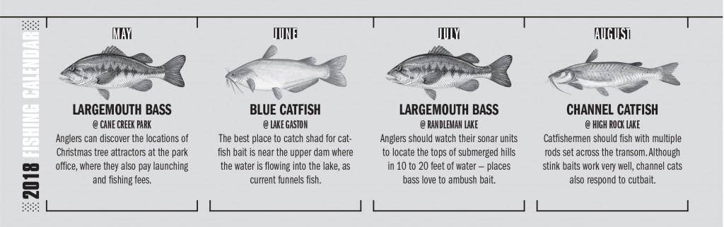 NC Fishing Calendar 2