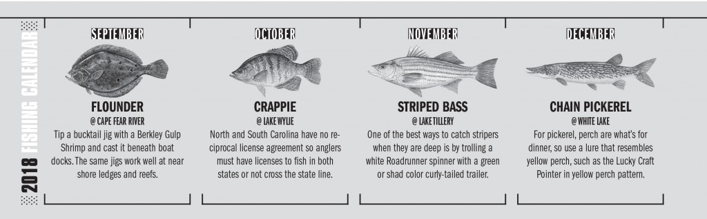 NC Fishing Calendar 3