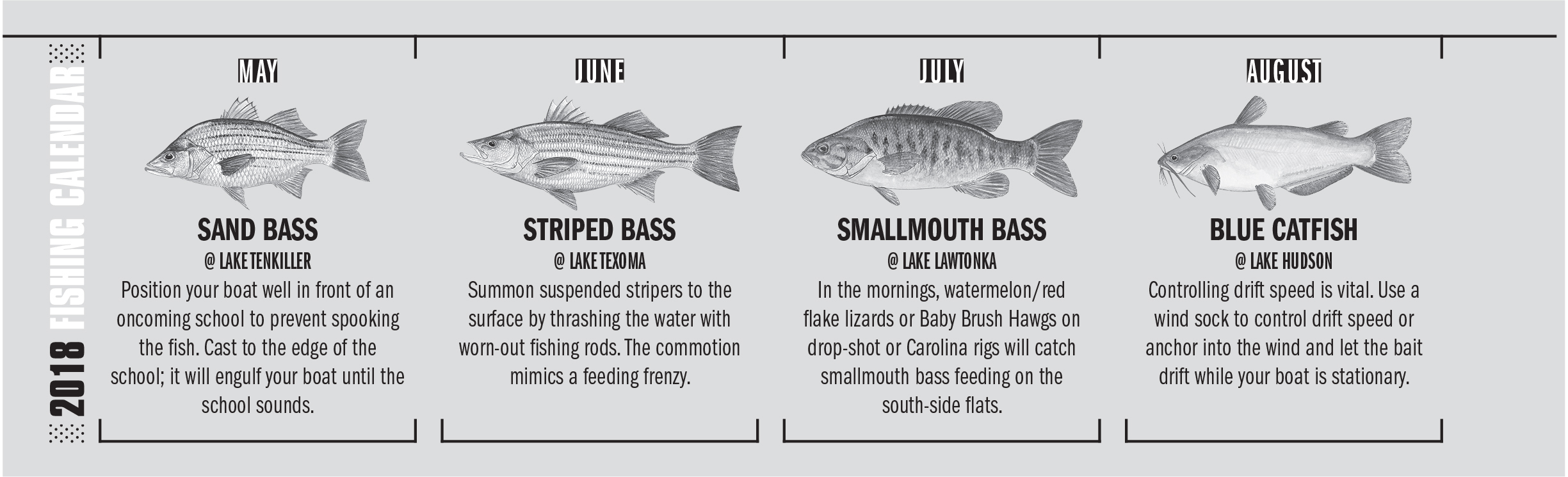 2018 oklahoma fishing calendar game fish for Fishing in oklahoma
