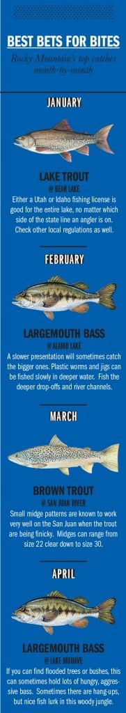 RM Fishing Calendar 1