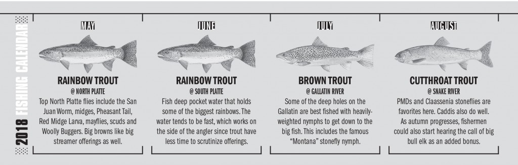 Rm Fishing Calendar 2