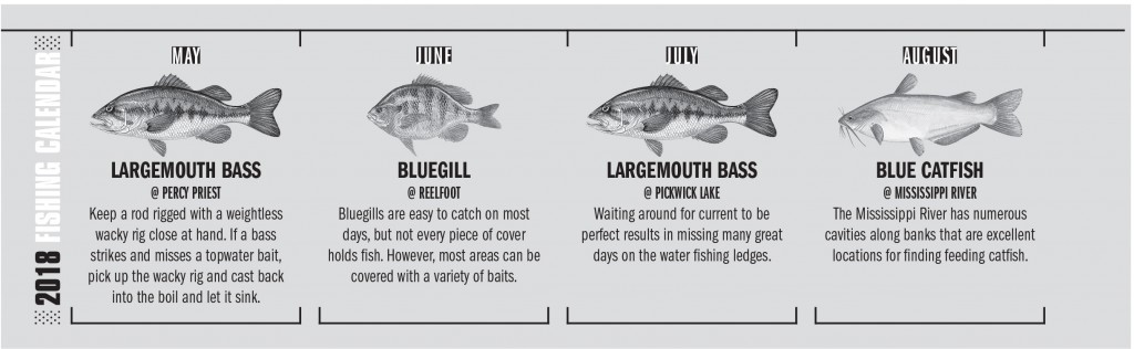 TN Fishing Calendar 2
