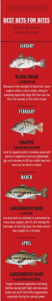 TX Fishing Calendar 1