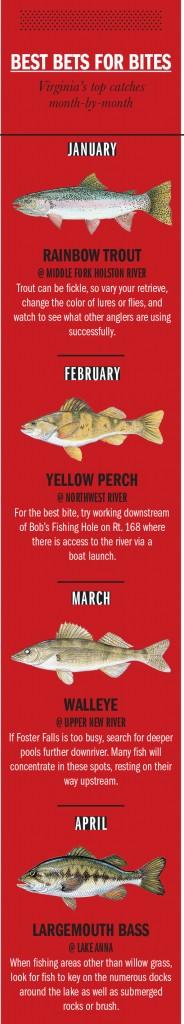 VA Fishing Calendar 1