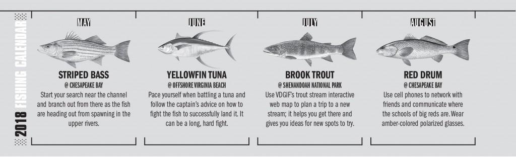 VA Fishing Calendar 2