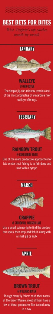 WV Fishing Calendar 1