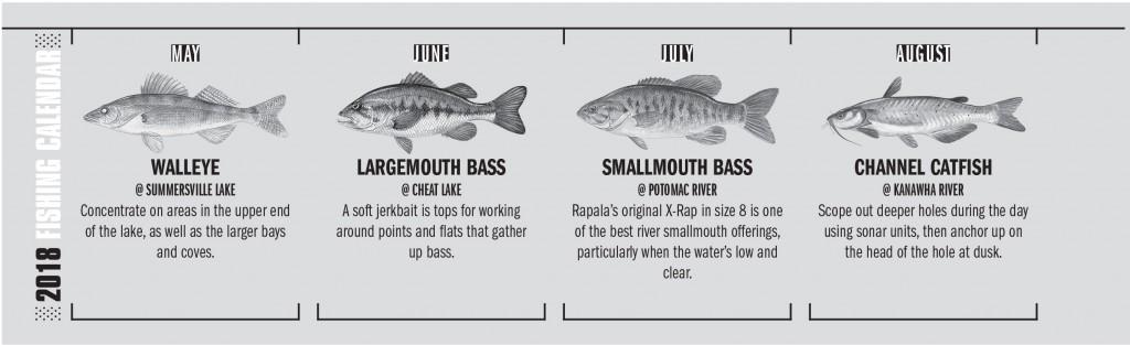 WV Fishing Calendar 2