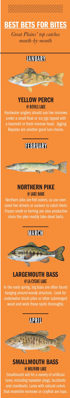 Great Plains Fishing Calendar