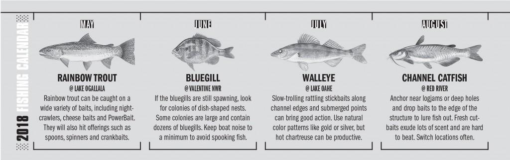 GP Fishing Calendar 2