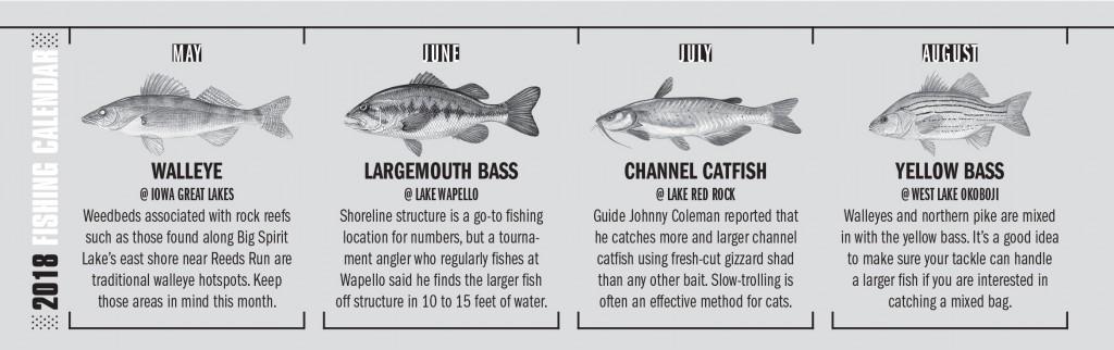 IA Fishing Calendar 2