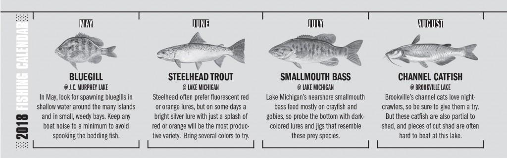 IN Fishing Calendar 2
