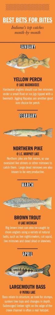 IN Fishing Calendar 1