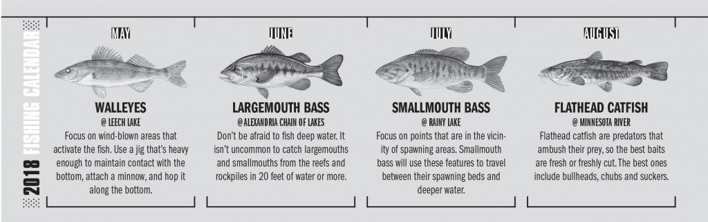 MN Fishing Calendar 2