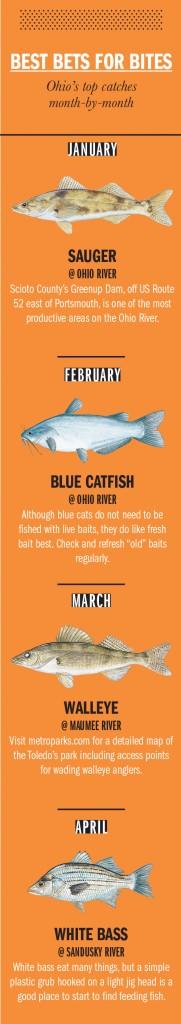 OH Fishing Calendar 1
