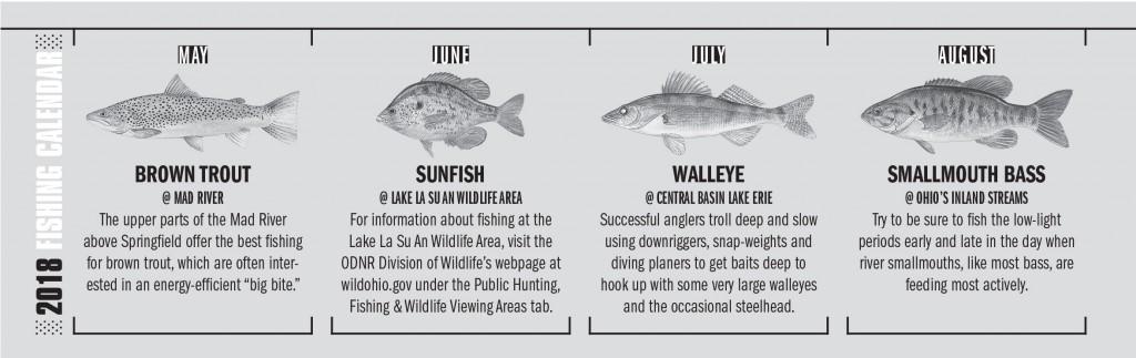 OH Fishing Calendar 2