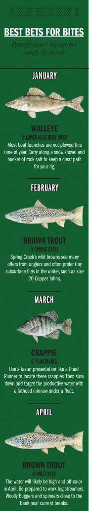 PA Fishing Calendar 1
