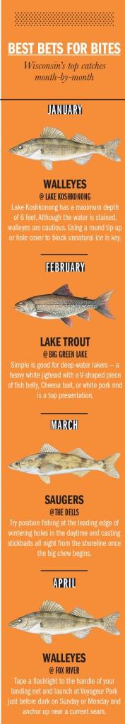 WI Fishing Calendar 1