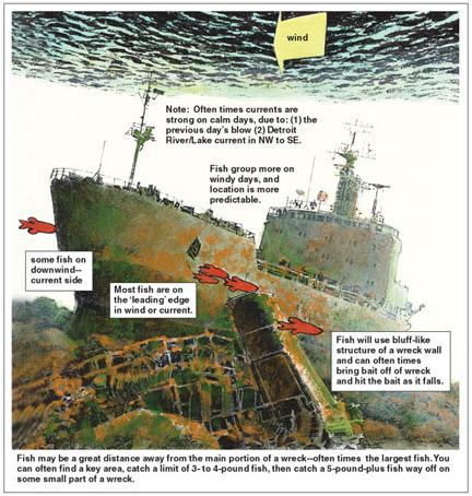 Smallmouths and Shipwrecks