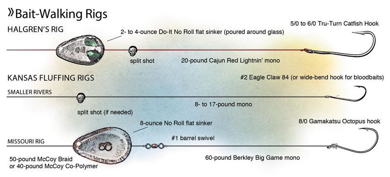 Catfish Bait Walking Systems