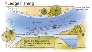 Ledge-Fishing-In-Fisherman