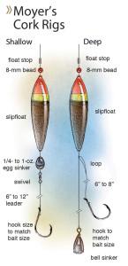 Moyers-Cork-Rigs-In-Fisherman