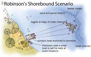 Robinsons-Shorebound-Scenario-In-Fisherman