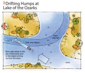 Drifting-Humps-at-Lake-of-the-Ozarks-In-Fisherman