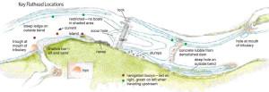 Key-Flathead-Locations-Illustration-In-Fisherman