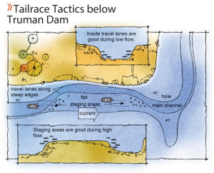 Tailrace-Tactics-Below-Truman-Damn-In-Fisherman