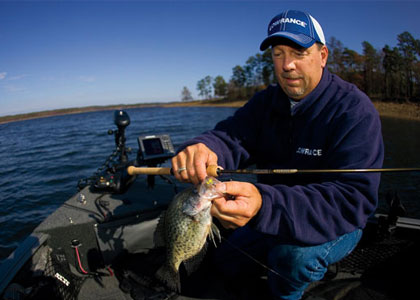 Panfish Combos: The Right Rod and Reel
