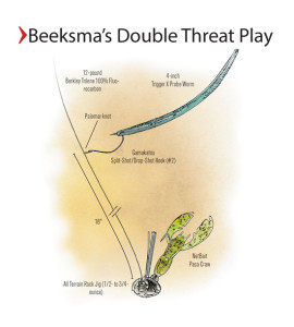 Beeksmas-Double-Play-In-Fisherman