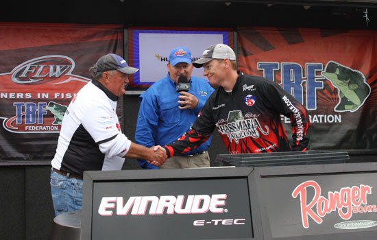 2015 Father's Day Fishing Gift Guide