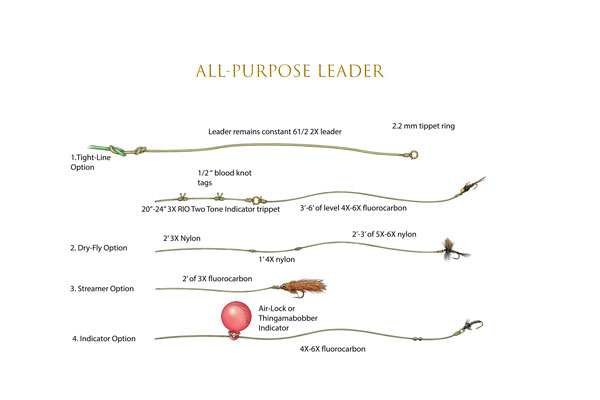 All-Purpose-Fly-Leader