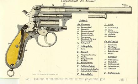 Model 1870 Gasser