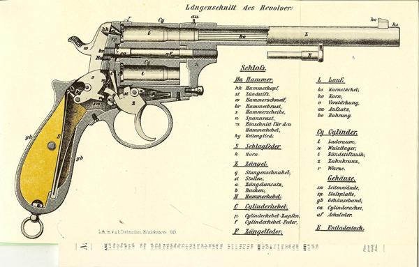 Gasser Models Model 1870 Gasser