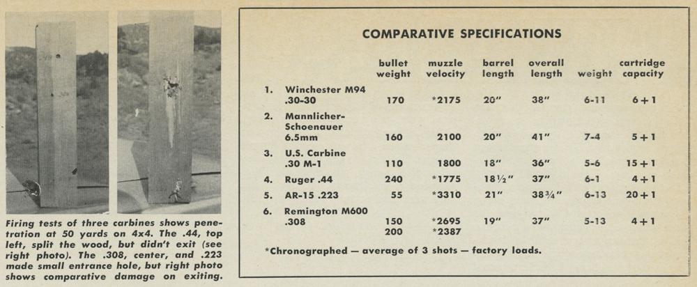 Carbine_Compromise_1966_Jeff_Cooper_4