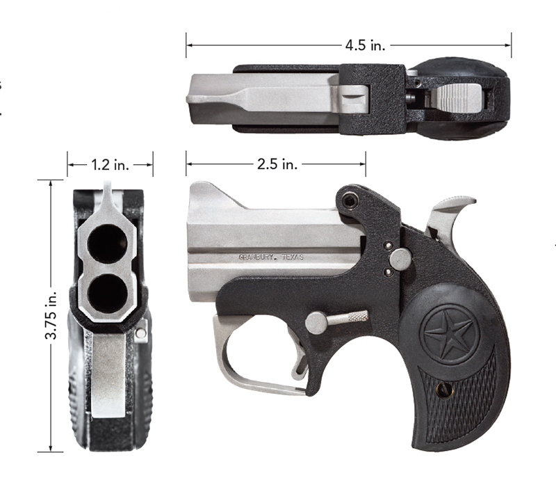 bond_arms_backup_dimensions_size
