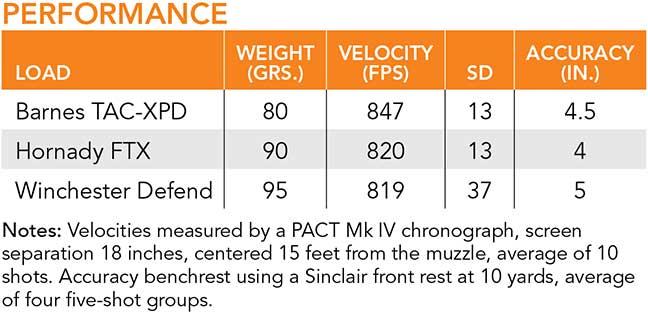accuracy-taurus-curve-380-14