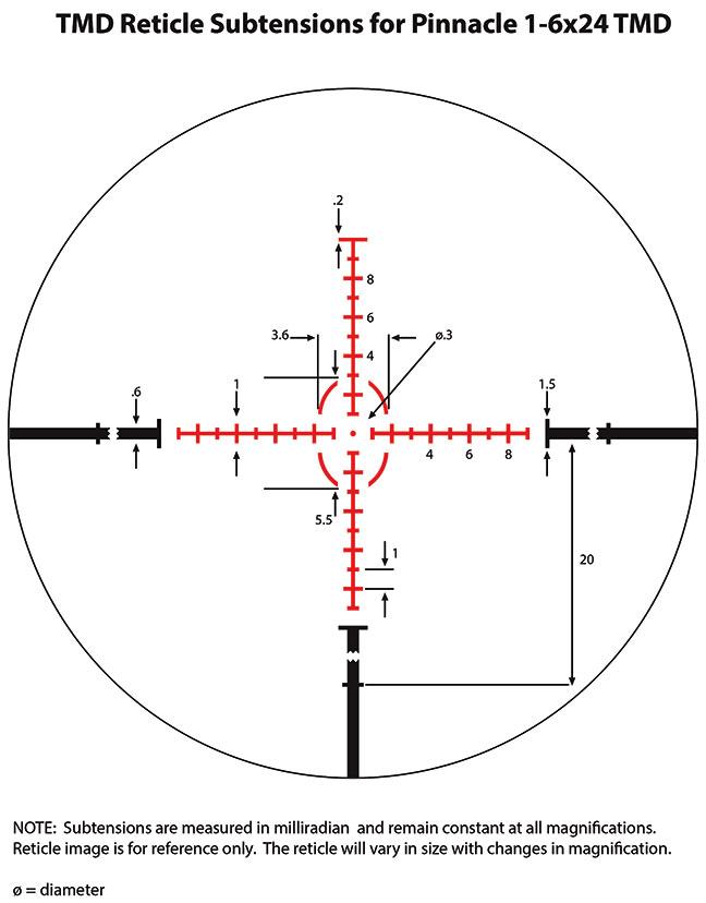 review-pinnacle-scope-sightmark-4