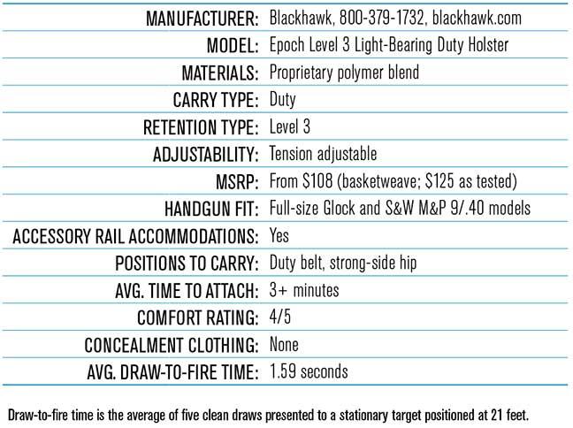 specs-epoch-blackhawk-review-holster-4