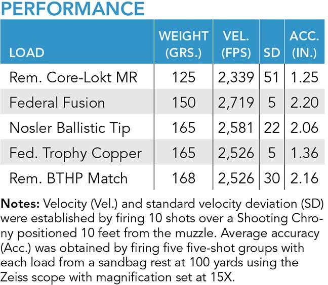 accuracy-adirondack-rifle-kimber-review-9