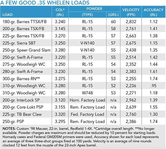 loads-whelen-35-story-9