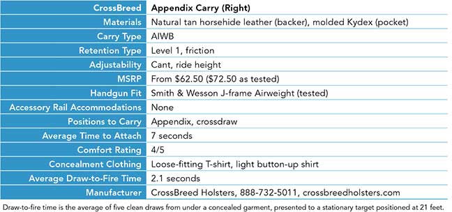 appendix-crossbreed-holster-review-carry-6